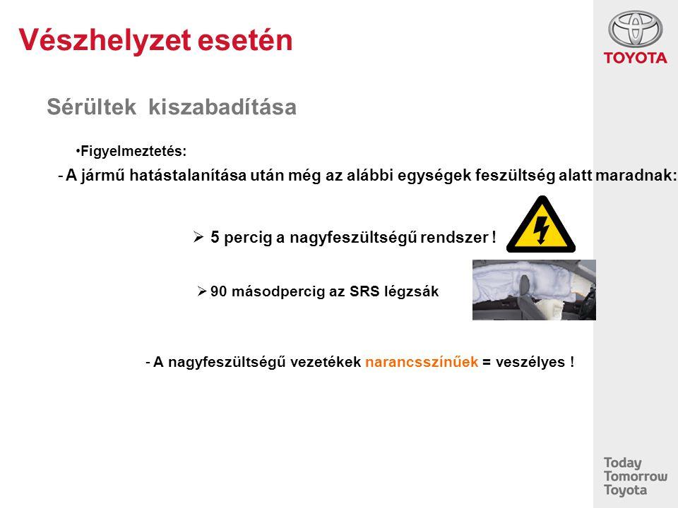 Vészhelyzet esetén Figyelmeztetés: -A nagyfeszültségű vezetékek narancsszínűek = veszélyes !  5 percig a nagyfeszültségű rendszer !  90 másodpercig