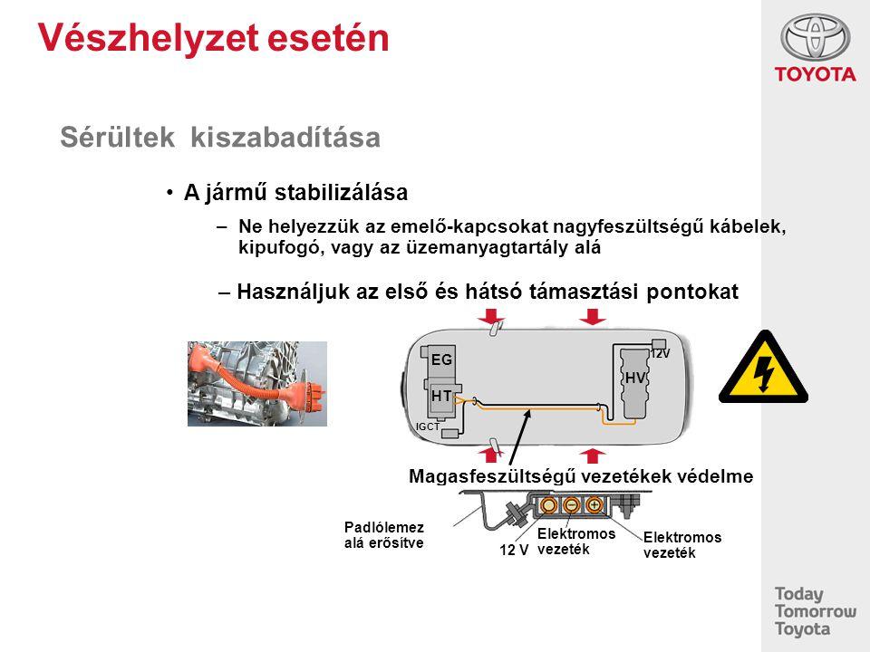 Vészhelyzet esetén HV 12V EG HT IGCT Magasfeszültségű vezetékek védelme –Ne helyezzük az emelő-kapcsokat nagyfeszültségű kábelek, kipufogó, vagy az üz