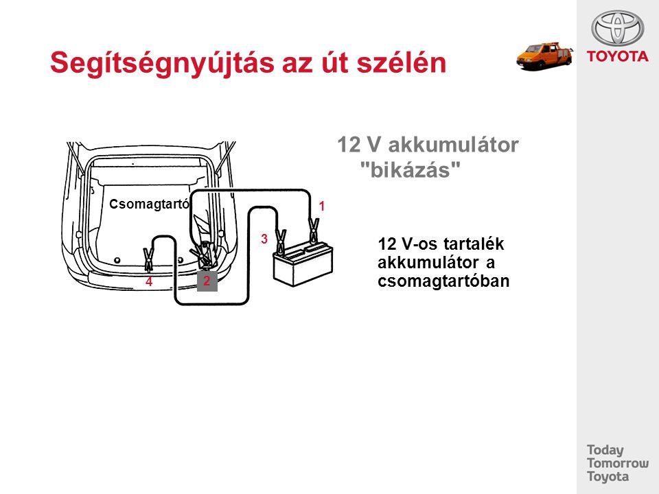 Segítségnyújtás az út szélén 12 V akkumulátor