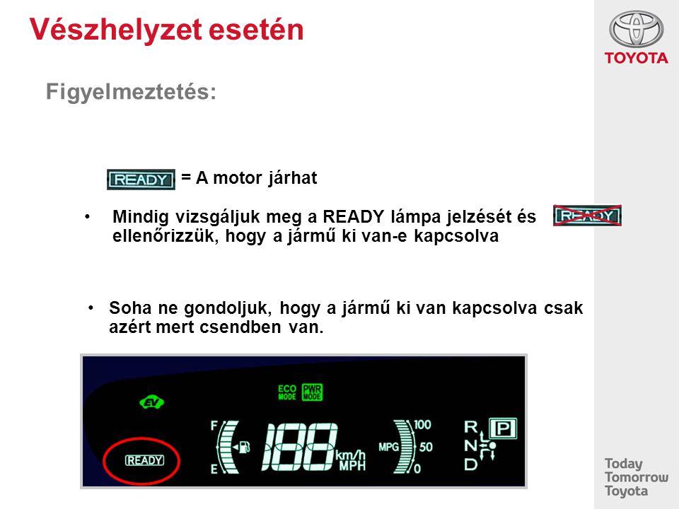 Running page title, 26 / xx 10 perc Nagyfeszültségű kondenzátor Kisülés Töltés 0V 5.