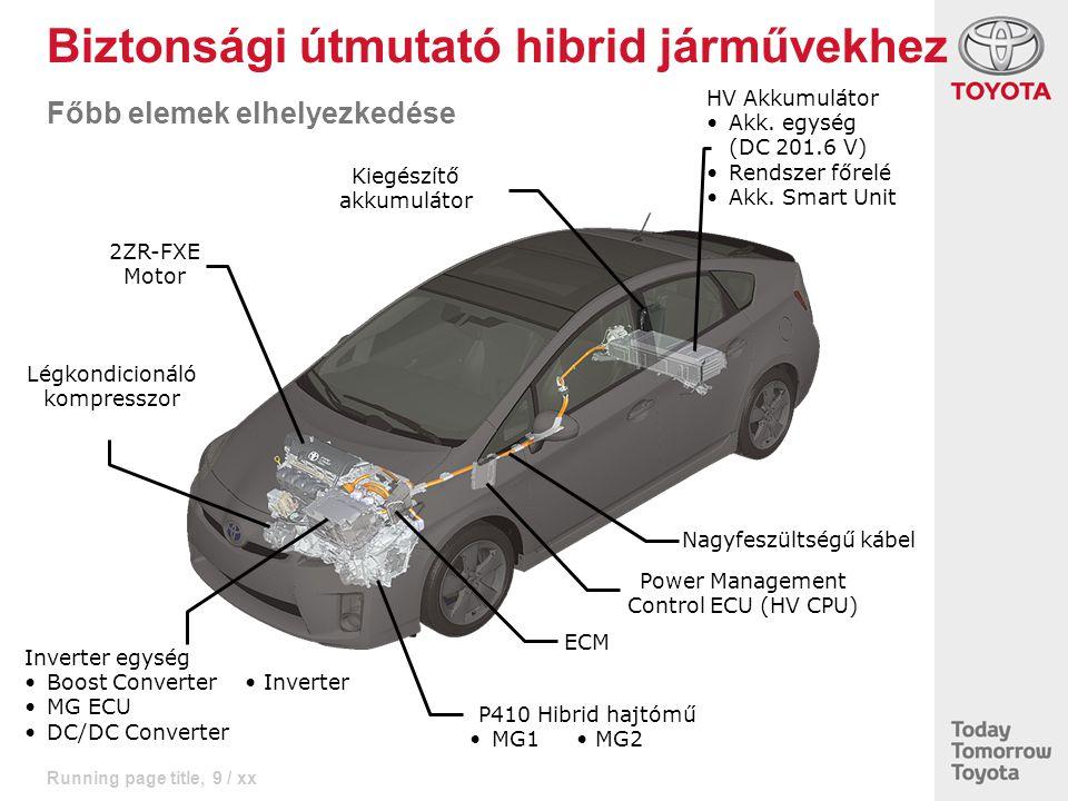 Running page title, 9 / xx Biztonsági útmutató hibrid járművekhez Főbb elemek elhelyezkedése HV Akkumulátor Akk. egység (DC 201.6 V) Rendszer főrelé A