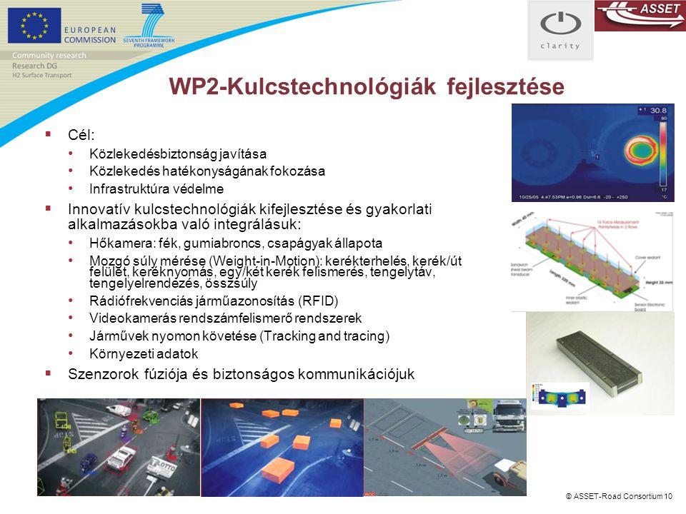 © ASSET-Road Consortium 10 WP2-Kulcstechnológiák fejlesztése  Cél: Közlekedésbiztonság javítása Közlekedés hatékonyságának fokozása Infrastruktúra vé