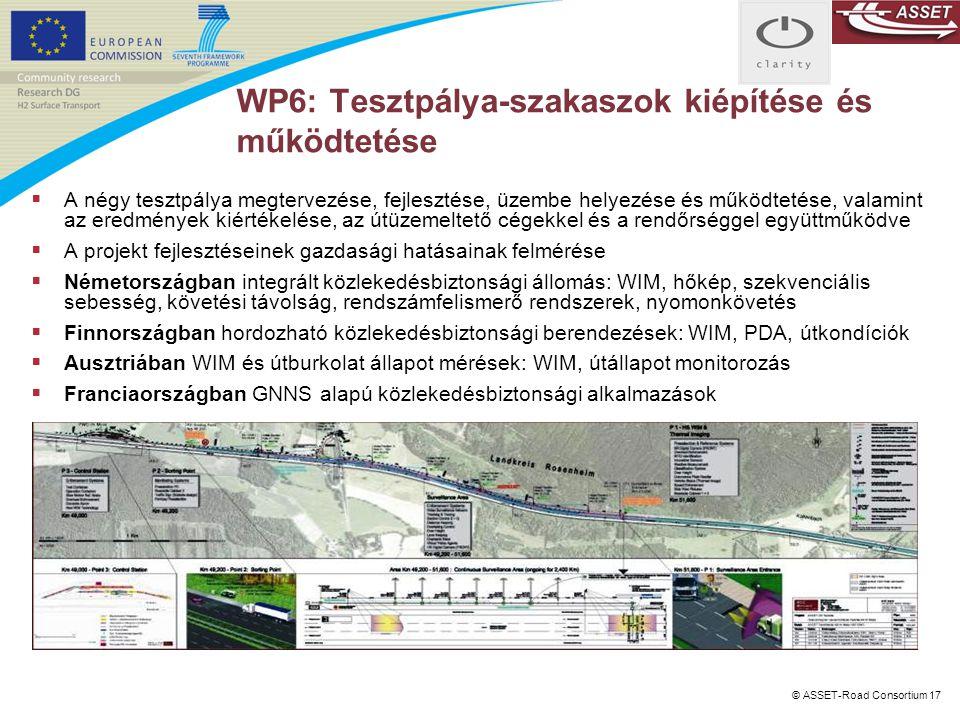 © ASSET-Road Consortium 17 WP6: Tesztpálya-szakaszok kiépítése és működtetése  A négy tesztpálya megtervezése, fejlesztése, üzembe helyezése és működ