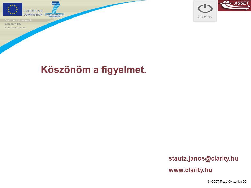 © ASSET-Road Consortium 20 Köszönöm a figyelmet. stautz.janos@clarity.hu www.clarity.hu