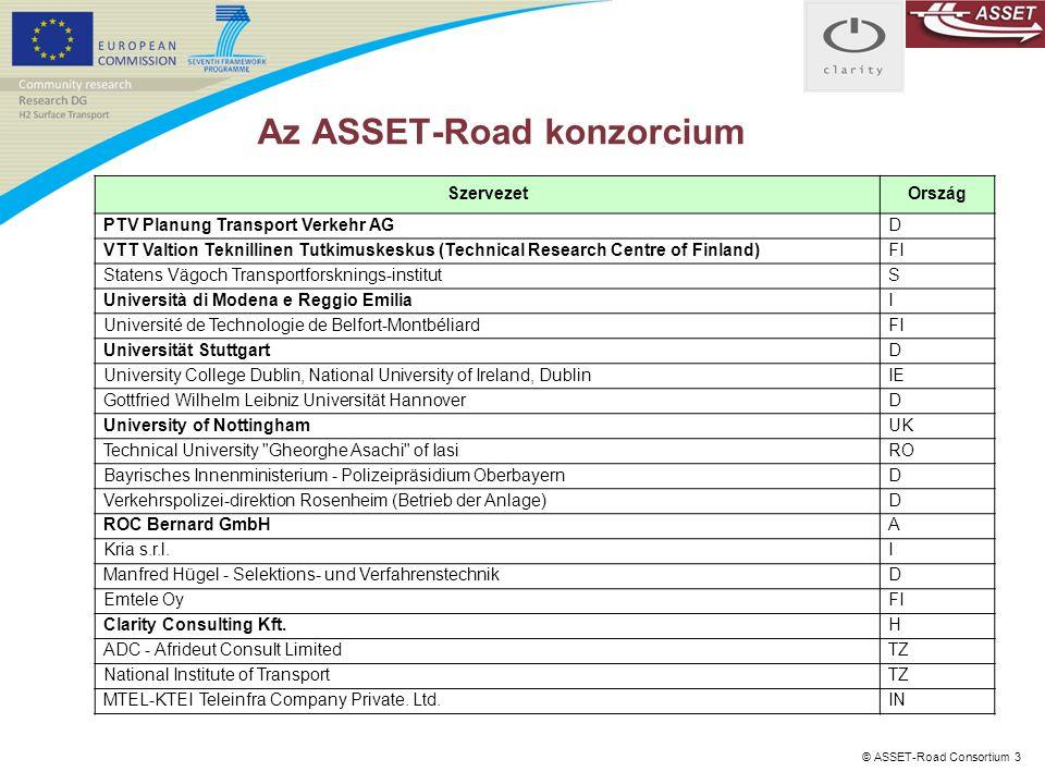 © ASSET-Road Consortium 3 Az ASSET-Road konzorcium SzervezetOrszág PTV Planung Transport Verkehr AGD VTT Valtion Teknillinen Tutkimuskeskus (Technical