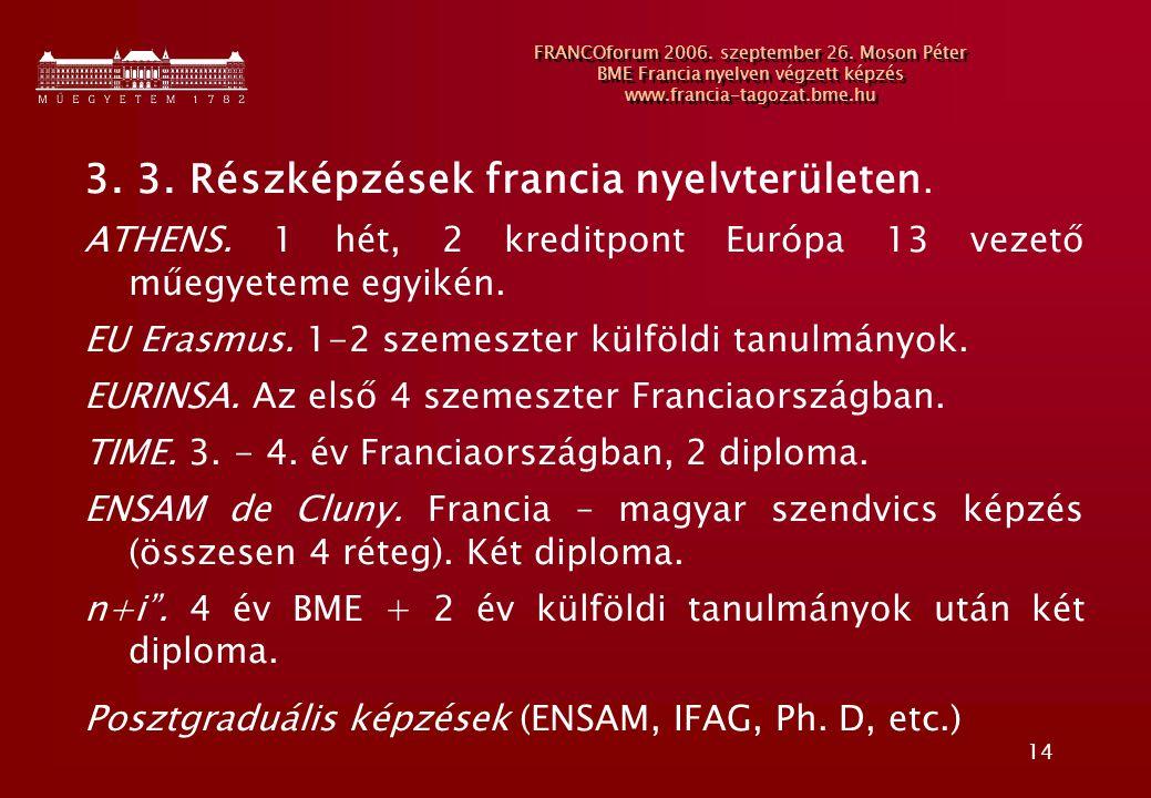 14 FRANCOforum 2006. szeptember 26. Moson Péter BME Francia nyelven végzett képzés www.francia-tagozat.bme.hu 3. 3. Részképzések francia nyelvterülete