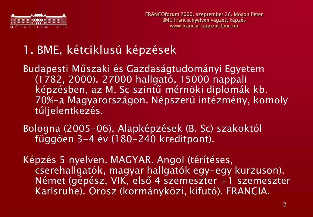 2 FRANCOforum 2006. szeptember 26. Moson Péter BME Francia nyelven végzett képzés www.francia-tagozat.bme.hu 1. BME, kétciklusú képzések Budapesti Műs