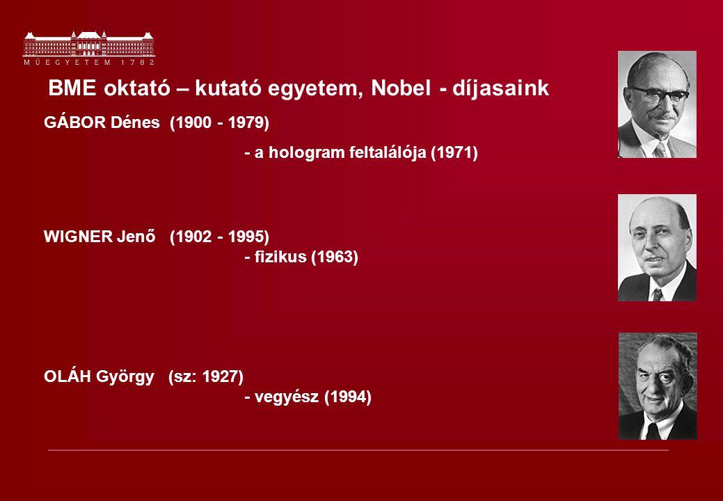 BME oktató – kutató egyetem, Nobel - díjasaink GÁBOR Dénes (1900 - 1979) - a hologram feltalálója (1971) WIGNER Jenő (1902 - 1995) - fizikus (1963) OL