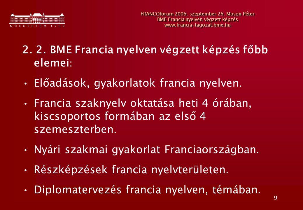 9 FRANCOforum 2006. szeptember 26. Moson Péter BME Francia nyelven végzett képzés www.francia-tagozat.bme.hu 2. 2. BME Francia nyelven végzett képzés