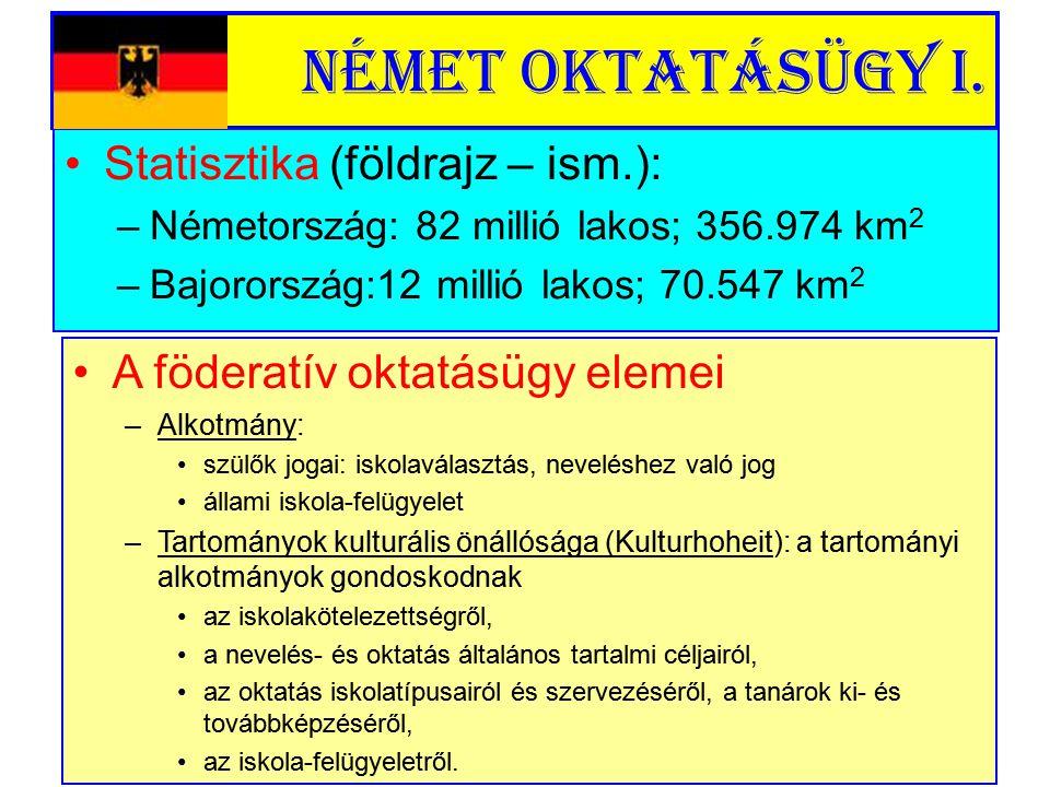 Német oktatásügy I. Statisztika (földrajz – ism.): –Németország: 82 millió lakos; 356.974 km 2 –Bajorország:12 millió lakos; 70.547 km 2 A föderatív o
