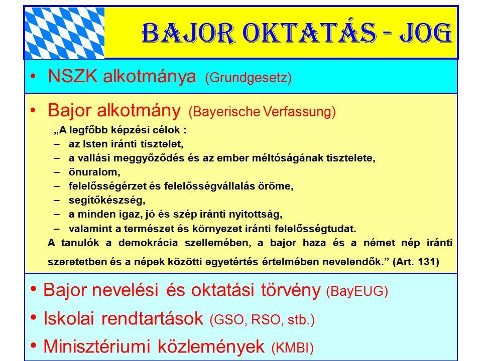 """Bajor oktatás - jog NSZK alkotmánya (Grundgesetz) Bajor alkotmány (Bayerische Verfassung) """"A legfőbb képzési célok : –az Isten iránti tisztelet, –a va"""