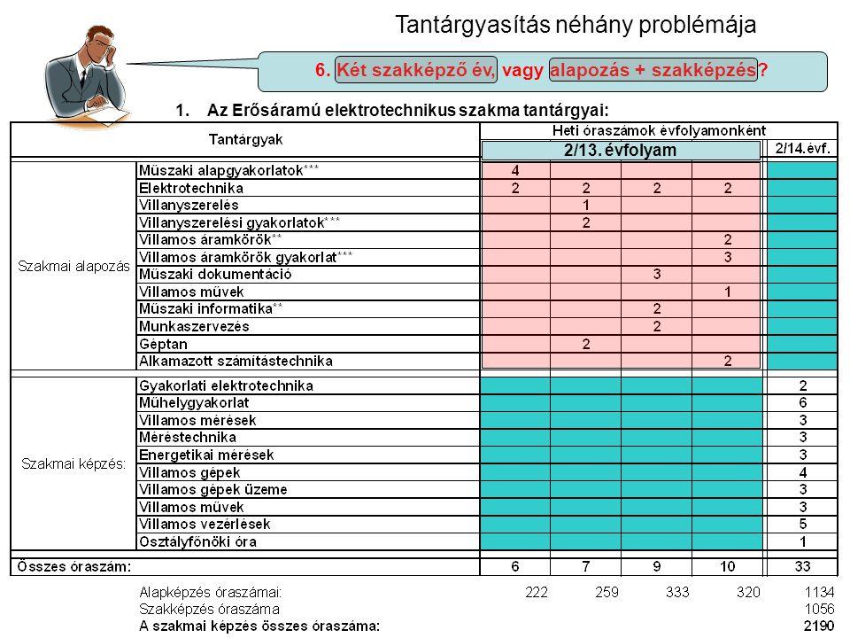 Tantárgyasítás néhány problémája 6. Két szakképző év, vagy alapozás + szakképzés? 1.Az Erősáramú elektrotechnikus szakma tantárgyai: 2/13. évfolyam