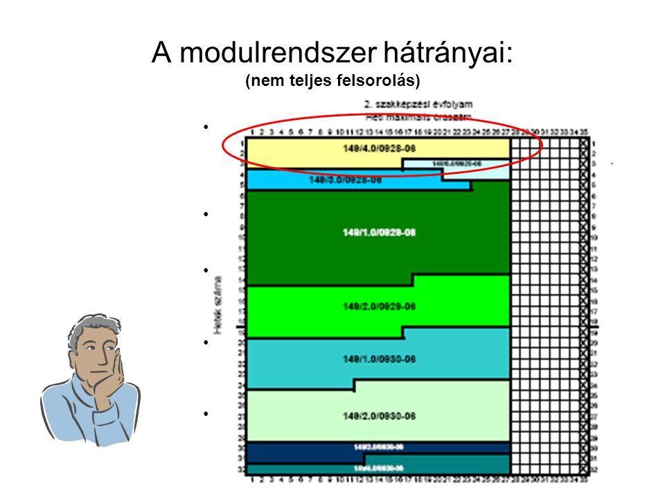 A modulrendszer hátrányai: (nem teljes felsorolás) Egy modul elvégzése tanfolyami jelleggel történik. Amíg a modul tart, más modul tananyagával nem is