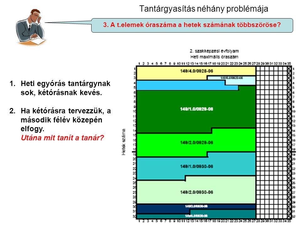 Tantárgyasítás néhány problémája 3. A t.elemek óraszáma a hetek számának többszöröse? 1.Heti egyórás tantárgynak sok, kétórásnak kevés. 2.Ha kétórásra