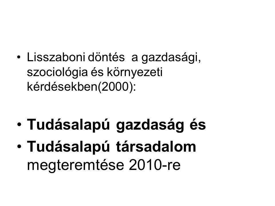 Lisszaboni döntés a gazdasági, szociológia és környezeti kérdésekben(2000): Tudásalapú gazdaság és Tudásalapú társadalom megteremtése 2010-re