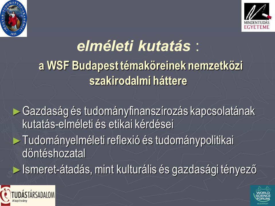 a WSF Budapest témaköreinek nemzetközi szakirodalmi háttere elméleti kutatás : a WSF Budapest témaköreinek nemzetközi szakirodalmi háttere ► Gazdaság és tudományfinanszírozás kapcsolatának kutatás-elméleti és etikai kérdései ► Tudományelméleti reflexió és tudománypolitikai döntéshozatal ► Ismeret-átadás, mint kulturális és gazdasági tényező