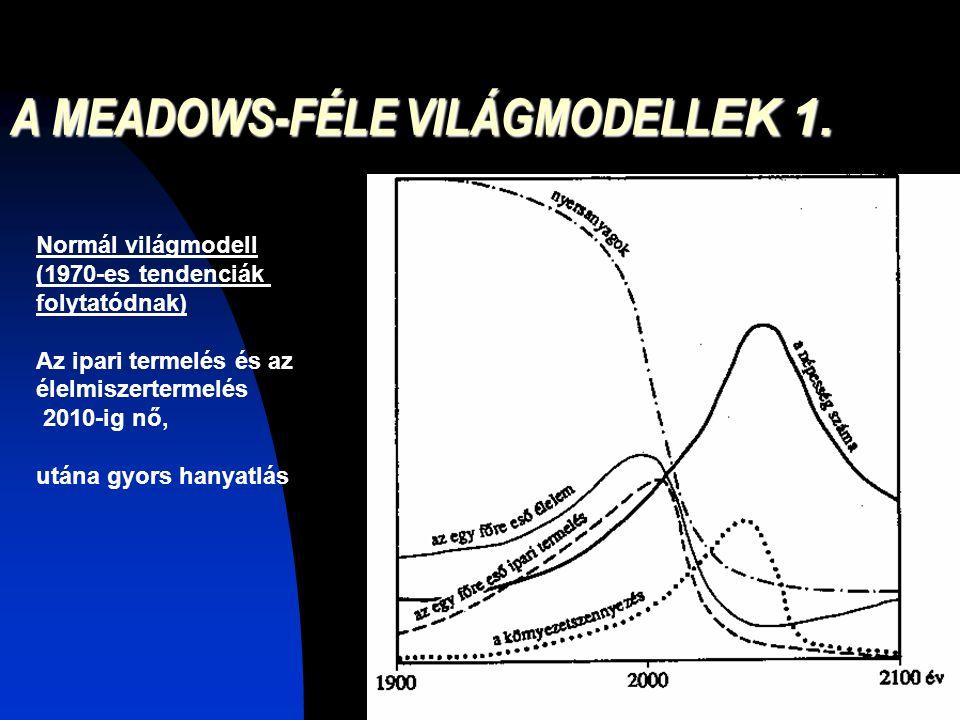 A MEADOWS-FÉLE VILÁGMODELL EK 1. Normál világmodell (1970-es tendenciák folytatódnak) Az ipari termelés és az élelmiszertermelés 2010-ig nő, utána gyo