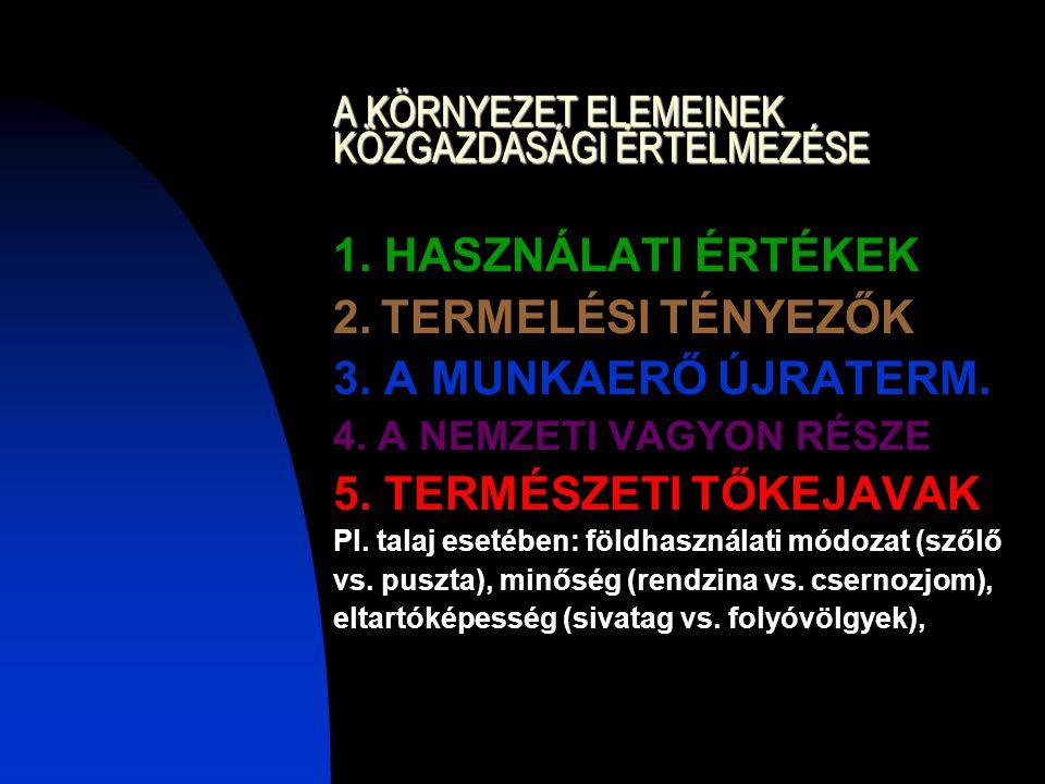A KÖRNYEZET ELEMEINEK KÖZGAZDASÁGI ÉRTELMEZÉSE 1. HASZNÁLATI ÉRTÉKEK 2. TERMELÉSI TÉNYEZŐK 3. A MUNKAERŐ ÚJRATERM. 4. A NEMZETI VAGYON RÉSZE 5. TERMÉS