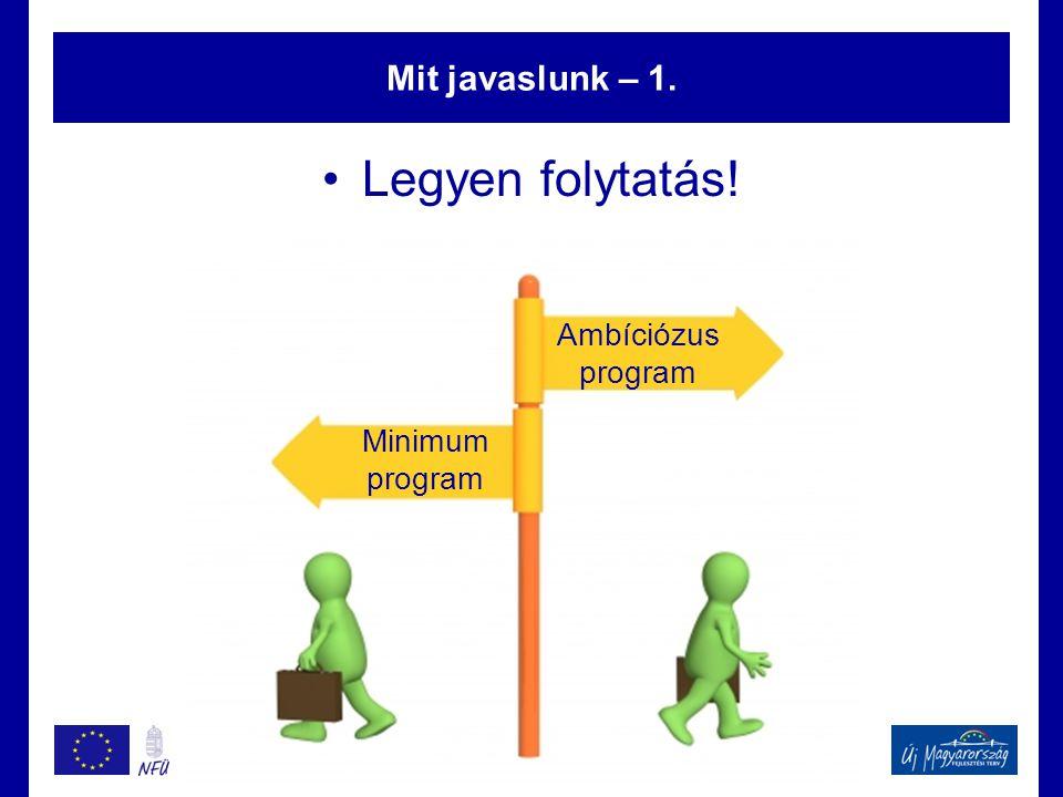Mit javaslunk – 1. Legyen folytatás! Minimum program Ambíciózus program