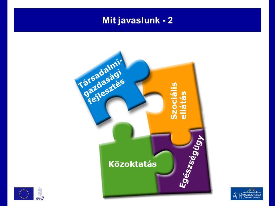 Mit javaslunk - 2 Közoktatás Egészségügy Szociális ellátás Társadalmi- gazdasági fejlesztés