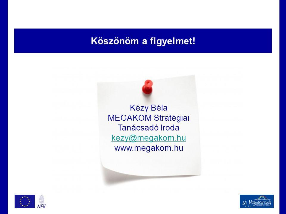 Köszönöm a figyelmet! Kézy Béla MEGAKOM Stratégiai Tanácsadó Iroda kezy@megakom.hu www.megakom.hu