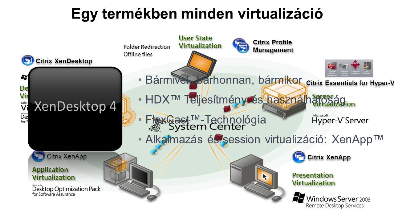 User State Virtualization User State Virtualization Folder Redirection Offline files Desktop Virtualization Server Virtualization Citrix XenDesktop Egy termékben minden virtualizáció VDA Citrix Profile Management Citrix XenApp Presentation Virtualization R2 Application Virtualization Citrix XenApp Citrix Essentials for Hyper-V Bármivel, bárhonnan, bármikor HDX™ Teljesítmény és használhatóság FlexCast™-Technológia Alkalmazás és session virtualizáció: XenApp™