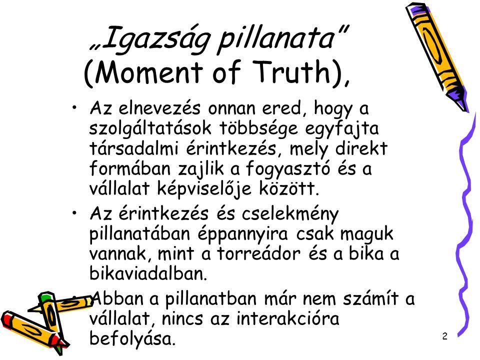 """2 """"Igazság pillanata"""" (Moment of Truth), Az elnevezés onnan ered, hogy a szolgáltatások többsége egyfajta társadalmi érintkezés, mely direkt formában"""