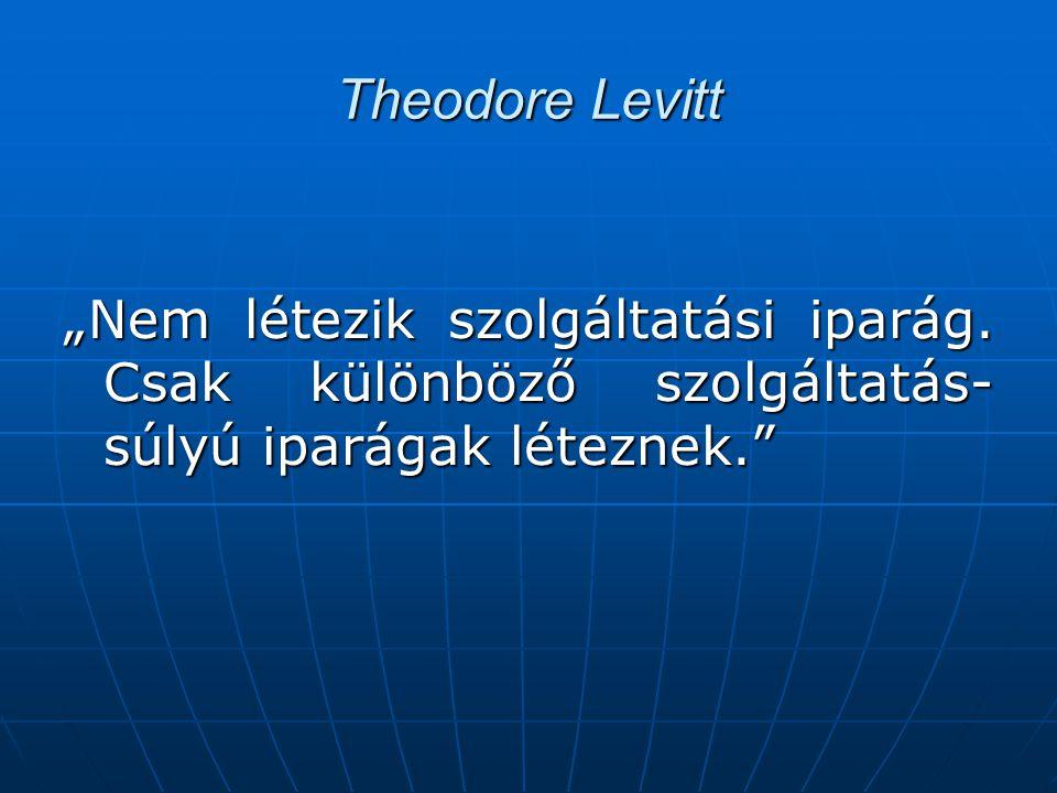 """Theodore Levitt """"Nem létezik szolgáltatási iparág. Csak különböző szolgáltatás- súlyú iparágak léteznek."""""""
