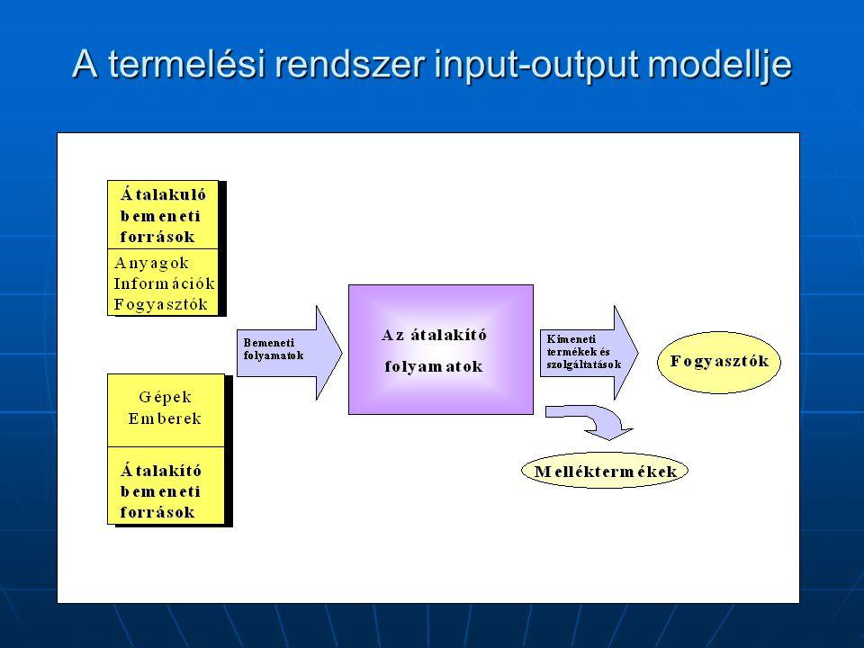 A termelési rendszer input-output modellje
