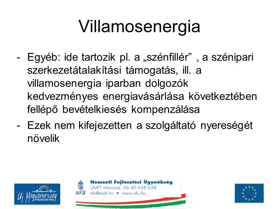 Villamosenergia -Egyéb: ide tartozik pl.