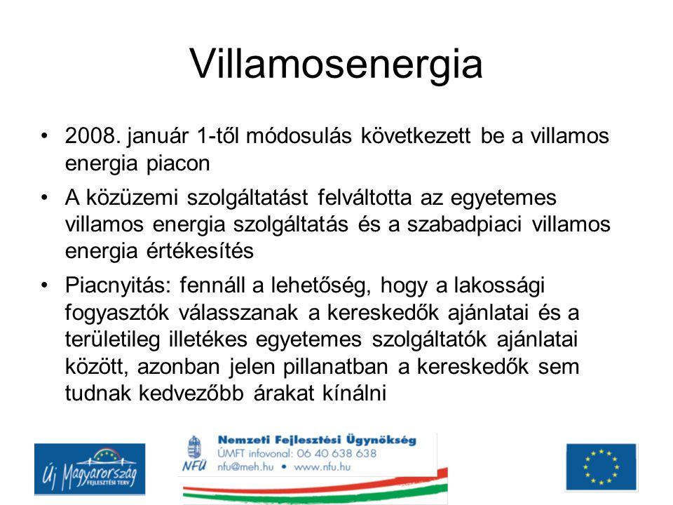 Villamosenergia 2008.