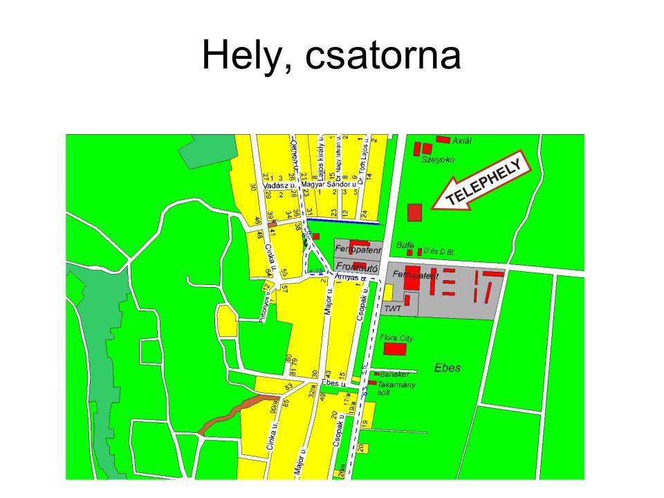 Hely, csatorna