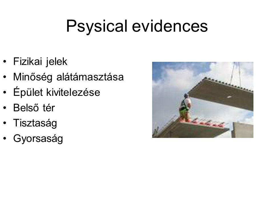 Psysical evidences Fizikai jelek Minőség alátámasztása Épület kivitelezése Belső tér Tisztaság Gyorsaság