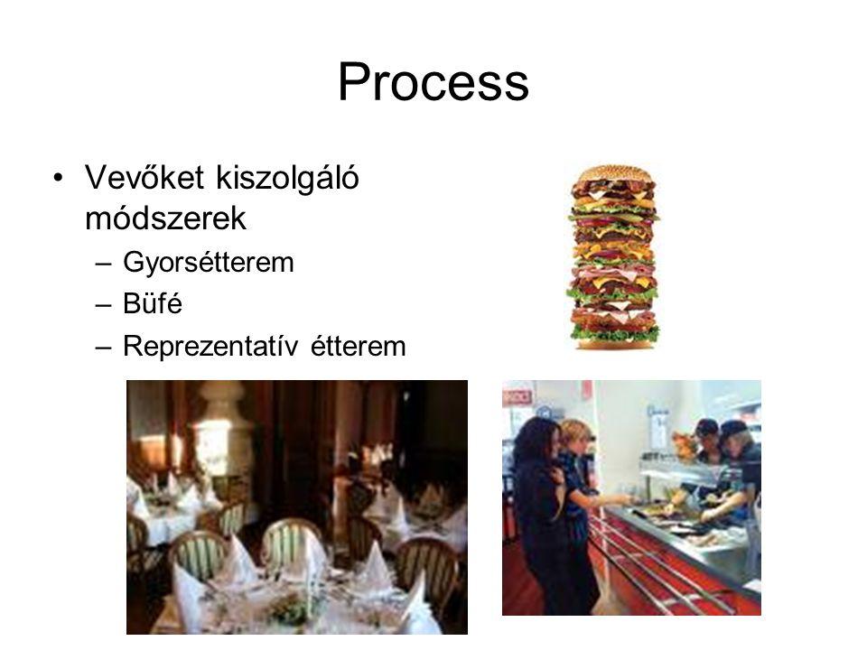 Process Vevőket kiszolgáló módszerek –Gyorsétterem –Büfé –Reprezentatív étterem