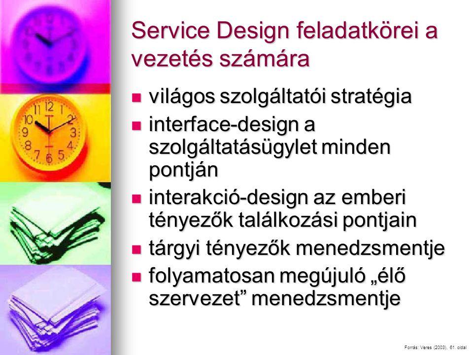 """Service Design feladatkörei a vezetés számára világos szolgáltatói stratégia világos szolgáltatói stratégia interface-design a szolgáltatásügylet minden pontján interface-design a szolgáltatásügylet minden pontján interakció-design az emberi tényezők találkozási pontjain interakció-design az emberi tényezők találkozási pontjain tárgyi tényezők menedzsmentje tárgyi tényezők menedzsmentje folyamatosan megújuló """"élő szervezet menedzsmentje folyamatosan megújuló """"élő szervezet menedzsmentje Forrás: Veres (2003), 61."""