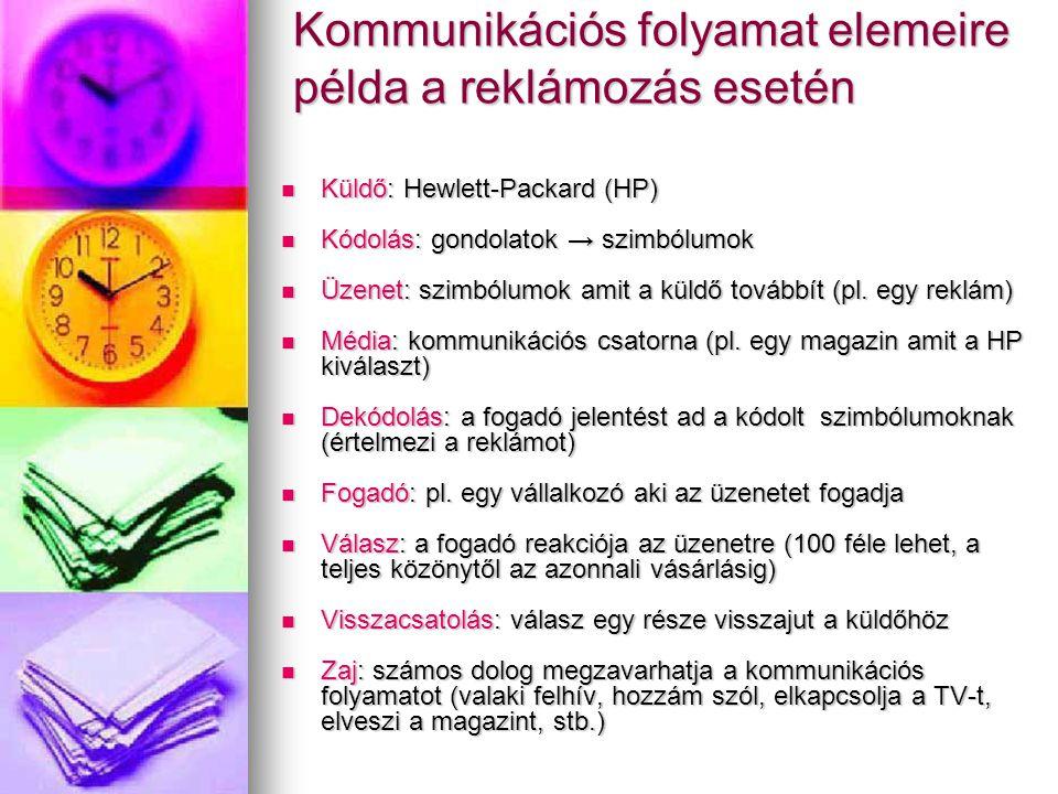 Kommunikációs folyamat elemeire példa a reklámozás esetén Küldő: Hewlett-Packard (HP) Küldő: Hewlett-Packard (HP) Kódolás: gondolatok → szimbólumok Kódolás: gondolatok → szimbólumok Üzenet: szimbólumok amit a küldő továbbít (pl.