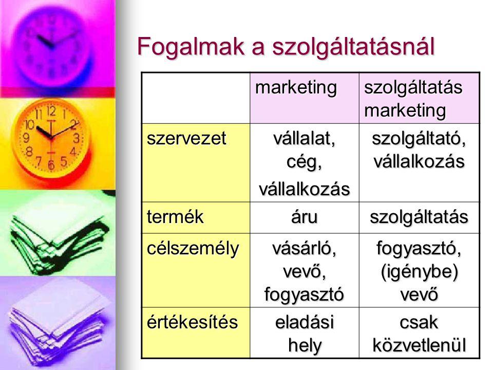A marketingkommunikáció folyamata tervezés tervezés célközönség azonosítása, meghatározása célközönség azonosítása, meghatározása kommunikációs célok (pl.
