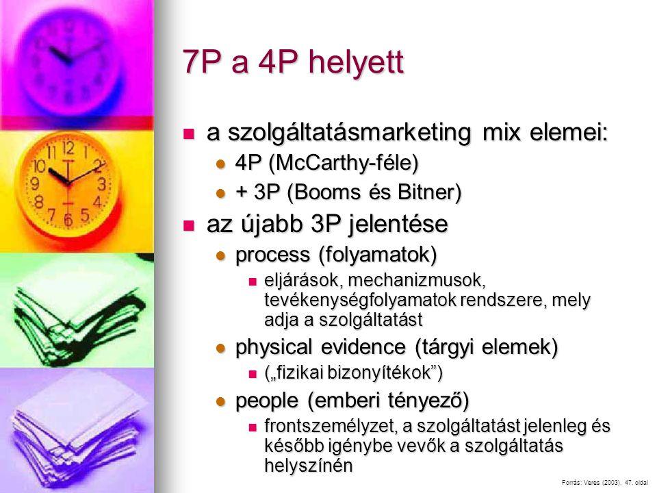 """7P a 4P helyett a szolgáltatásmarketing mix elemei: a szolgáltatásmarketing mix elemei: 4P (McCarthy-féle) 4P (McCarthy-féle) + 3P (Booms és Bitner) + 3P (Booms és Bitner) az újabb 3P jelentése az újabb 3P jelentése process (folyamatok) process (folyamatok) eljárások, mechanizmusok, tevékenységfolyamatok rendszere, mely adja a szolgáltatást eljárások, mechanizmusok, tevékenységfolyamatok rendszere, mely adja a szolgáltatást physical evidence (tárgyi elemek) physical evidence (tárgyi elemek) (""""fizikai bizonyítékok ) (""""fizikai bizonyítékok ) people (emberi tényező) people (emberi tényező) frontszemélyzet, a szolgáltatást jelenleg és később igénybe vevők a szolgáltatás helyszínén frontszemélyzet, a szolgáltatást jelenleg és később igénybe vevők a szolgáltatás helyszínén Forrás: Veres (2003), 47."""