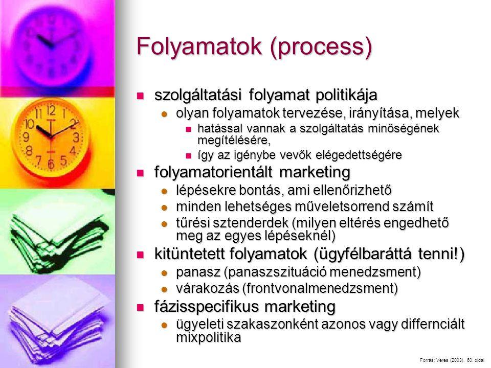 Folyamatok (process) szolgáltatási folyamat politikája szolgáltatási folyamat politikája olyan folyamatok tervezése, irányítása, melyek olyan folyamatok tervezése, irányítása, melyek hatással vannak a szolgáltatás minőségének megítélésére, hatással vannak a szolgáltatás minőségének megítélésére, így az igénybe vevők elégedettségére így az igénybe vevők elégedettségére folyamatorientált marketing folyamatorientált marketing lépésekre bontás, ami ellenőrizhető lépésekre bontás, ami ellenőrizhető minden lehetséges műveletsorrend számít minden lehetséges műveletsorrend számít tűrési sztenderdek (milyen eltérés engedhető meg az egyes lépéseknél) tűrési sztenderdek (milyen eltérés engedhető meg az egyes lépéseknél) kitüntetett folyamatok (ügyfélbaráttá tenni!) kitüntetett folyamatok (ügyfélbaráttá tenni!) panasz (panaszszituáció menedzsment) panasz (panaszszituáció menedzsment) várakozás (frontvonalmenedzsment) várakozás (frontvonalmenedzsment) fázisspecifikus marketing fázisspecifikus marketing ügyeleti szakaszonként azonos vagy differnciált mixpolitika ügyeleti szakaszonként azonos vagy differnciált mixpolitika Forrás: Veres (2003), 60.
