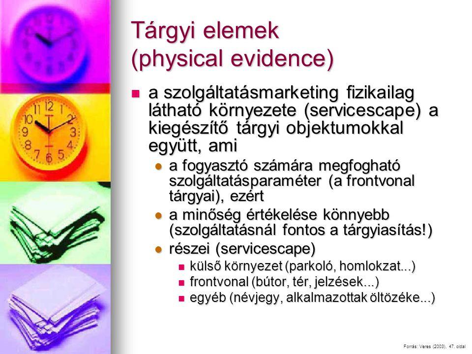 Tárgyi elemek (physical evidence) a szolgáltatásmarketing fizikailag látható környezete (servicescape) a kiegészítő tárgyi objektumokkal együtt, ami a szolgáltatásmarketing fizikailag látható környezete (servicescape) a kiegészítő tárgyi objektumokkal együtt, ami a fogyasztó számára megfogható szolgáltatásparaméter (a frontvonal tárgyai), ezért a fogyasztó számára megfogható szolgáltatásparaméter (a frontvonal tárgyai), ezért a minőség értékelése könnyebb (szolgáltatásnál fontos a tárgyiasítás!) a minőség értékelése könnyebb (szolgáltatásnál fontos a tárgyiasítás!) részei (servicescape) részei (servicescape) külső környezet (parkoló, homlokzat...) külső környezet (parkoló, homlokzat...) frontvonal (bútor, tér, jelzések...) frontvonal (bútor, tér, jelzések...) egyéb (névjegy, alkalmazottak öltözéke...) egyéb (névjegy, alkalmazottak öltözéke...) Forrás: Veres (2003), 47.