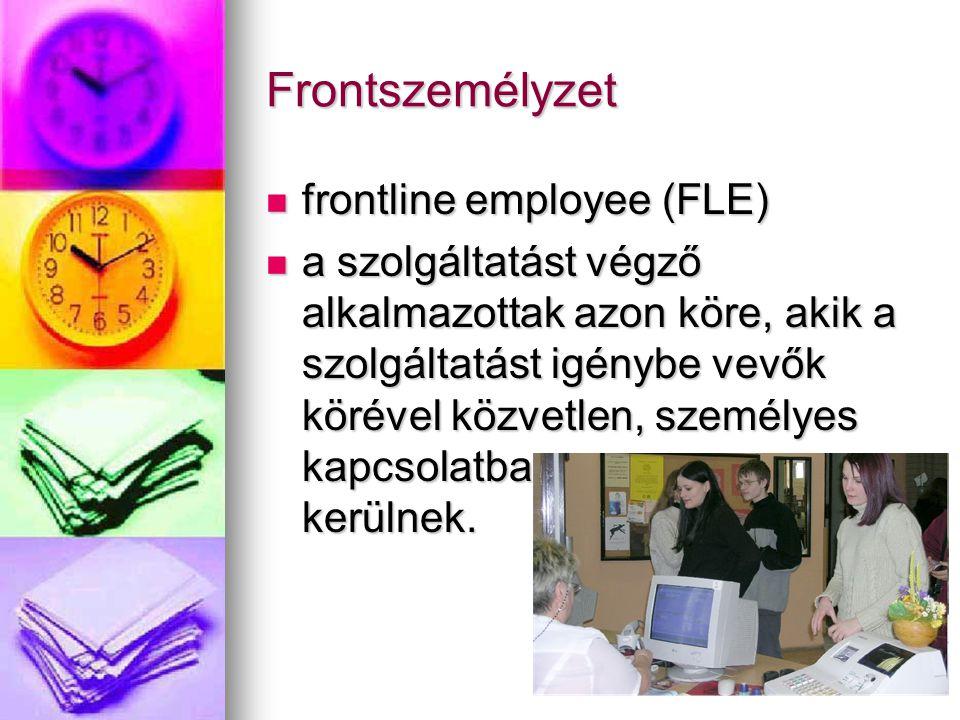 Frontszemélyzet frontline employee (FLE) frontline employee (FLE) a szolgáltatást végző alkalmazottak azon köre, akik a szolgáltatást igénybe vevők körével közvetlen, személyes kapcsolatba kerülnek.