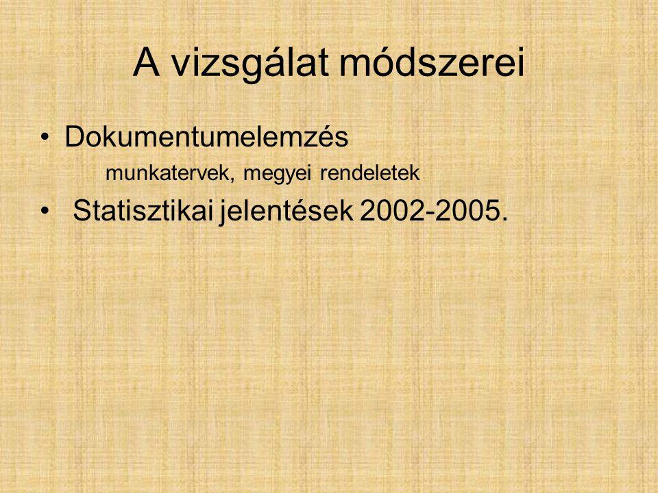 A vizsgálat módszerei Dokumentumelemzés munkatervek, megyei rendeletek Statisztikai jelentések 2002-2005.
