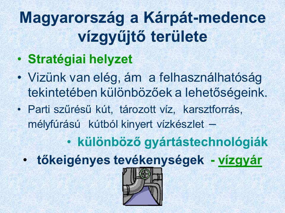 Magyarország a Kárpát-medence vízgyűjtő területe Stratégiai helyzet Vizünk van elég, ám a felhasználhatóság tekintetében különbözőek a lehetőségeink.