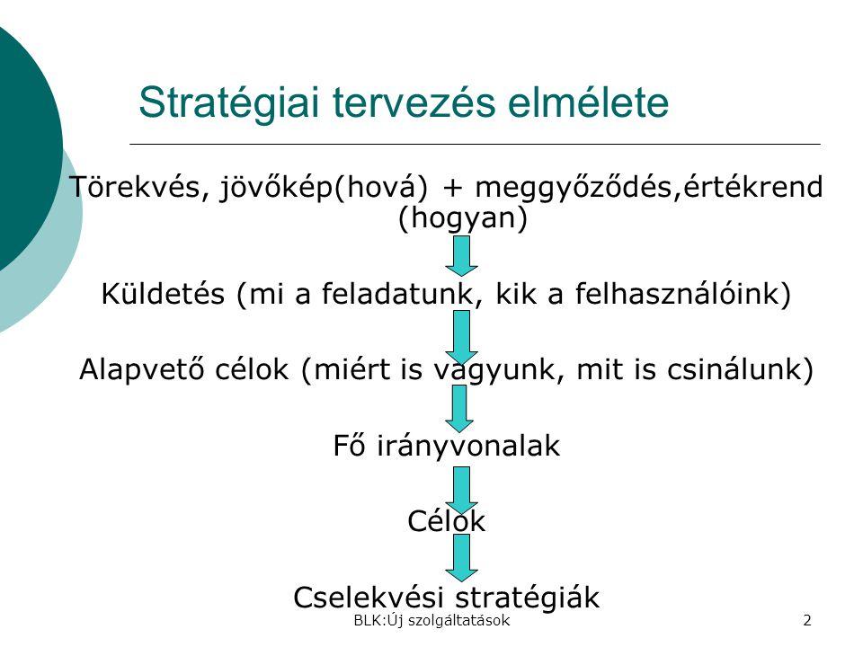 BLK:Új szolgáltatások2 Stratégiai tervezés elmélete Törekvés, jövőkép(hová) + meggyőződés,értékrend (hogyan) Küldetés (mi a feladatunk, kik a felhasználóink) Alapvető célok (miért is vagyunk, mit is csinálunk) Fő irányvonalak Célok Cselekvési stratégiák