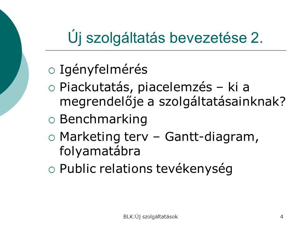 BLK:Új szolgáltatások5 Piacelemzés lépései  A piac meghatározása – kik a vevők, mire van kereslet, potenciális olvasótábor  Piac-szegmentálás – viselkedésminták meghatározása  Piaci helyzet felmérése – mi a könyvtár helye a piaci struktúrában  Piaci szegmensek kiválasztása