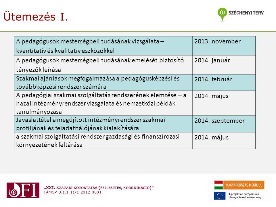 """""""XXI.SZÁZADI KÖZOKTATÁS ( FEJLESZTÉS, KOORDINÁCIÓ ) TÁMOP-3.1.1-11/1-2012-0001 Ütemezés I."""