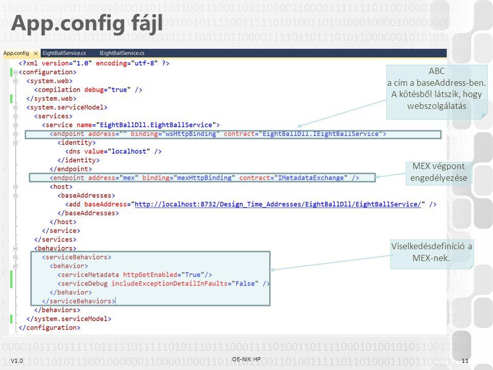 V1.0 App.config fájl 11 OE-NIK HP ABC a cím a baseAddress-ben. A kötésből látszik, hogy webszolgálatás MEX végpont engedélyezése Viselkedésdefiníció a
