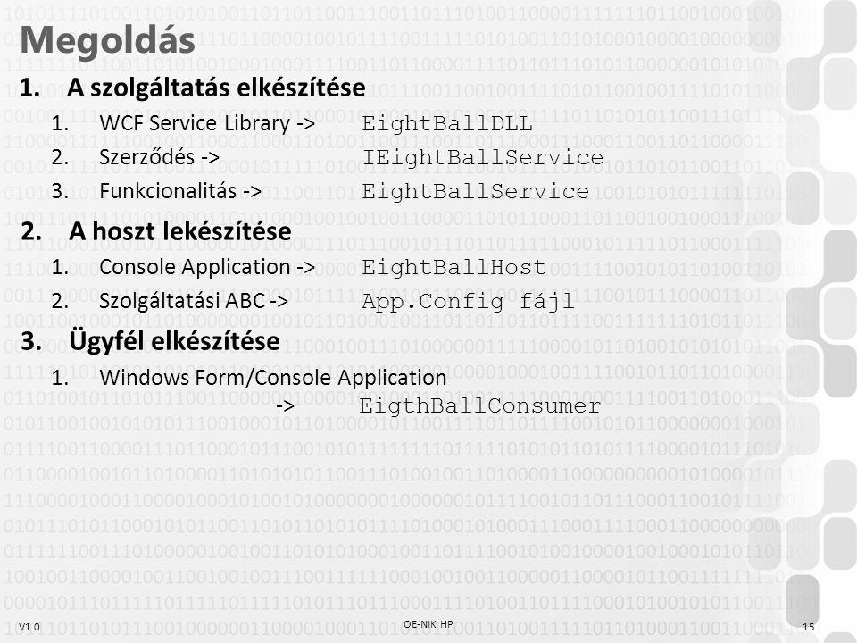 V1.0 Megoldás 1.A szolgáltatás elkészítése 1.WCF Service Library -> EightBallDLL 2.Szerződés -> IEightBallService 3.Funkcionalitás -> EightBallService 2.A hoszt lekészítése 1.Console Application -> EightBallHost 2.Szolgáltatási ABC -> App.Config fájl 3.Ügyfél elkészítése 1.Windows Form/Console Application -> EigthBallConsumer 15 OE-NIK HP