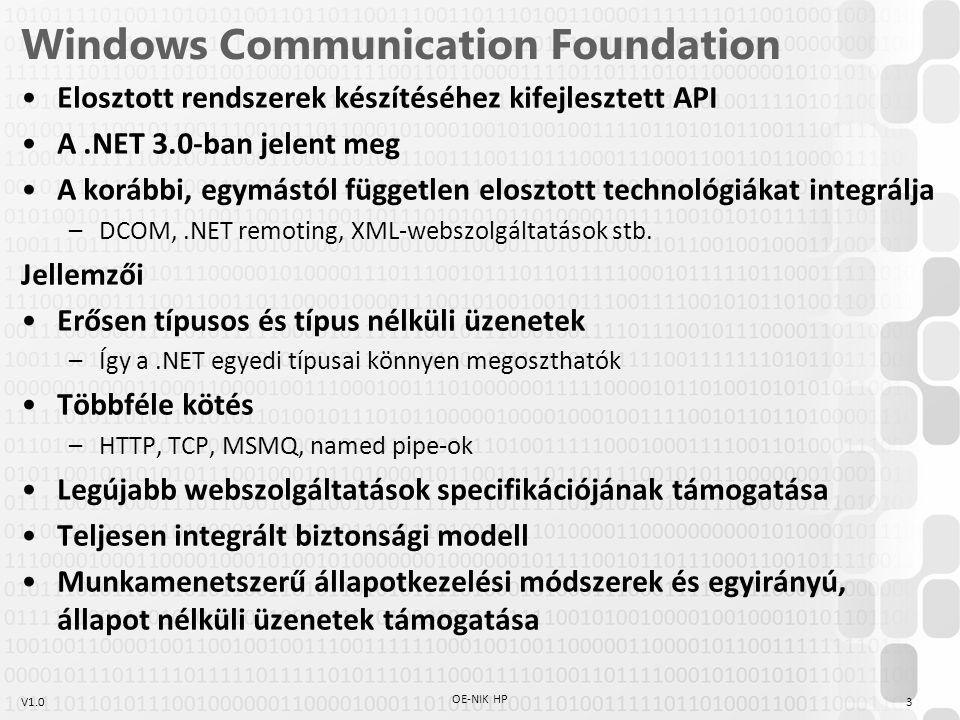 V1.0 A WCF-alkalmazás részei WCF szolgáltatás –Általában egy DLL, amely a funkcionalitást képviselő osztályokat és interfészeket tartalmaz WCF szolgáltatás hoszt –Ez hosztolja a szolgáltatást –Bármilyen.NET végrehajtható állomány lehet WCF-ügyfél –Hozzáfér és használja a szolgáltatás funkcionalitását egy közbeépülő proxyn keresztül –Bármilyen.NET alkalmazás lehet 4 OE-NIK HP