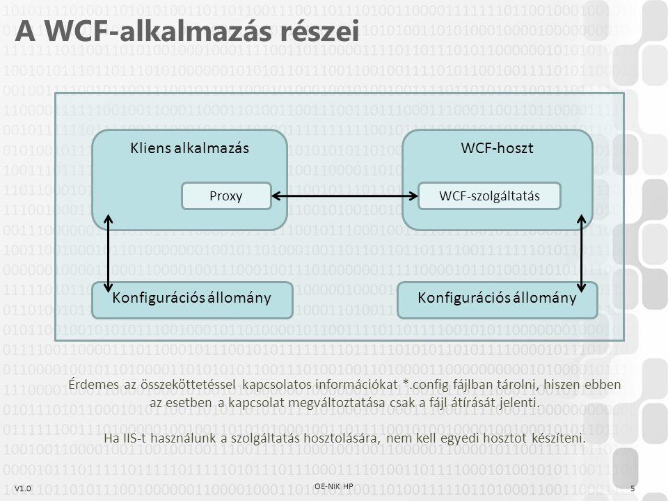 V1.0 A WCF-alkalmazás részei 5 OE-NIK HP Kliens alkalmazásWCF-hoszt ProxyWCF-szolgáltatás Konfigurációs állomány Érdemes az összeköttetéssel kapcsolatos információkat *.config fájlban tárolni, hiszen ebben az esetben a kapcsolat megváltoztatása csak a fájl átírását jelenti.